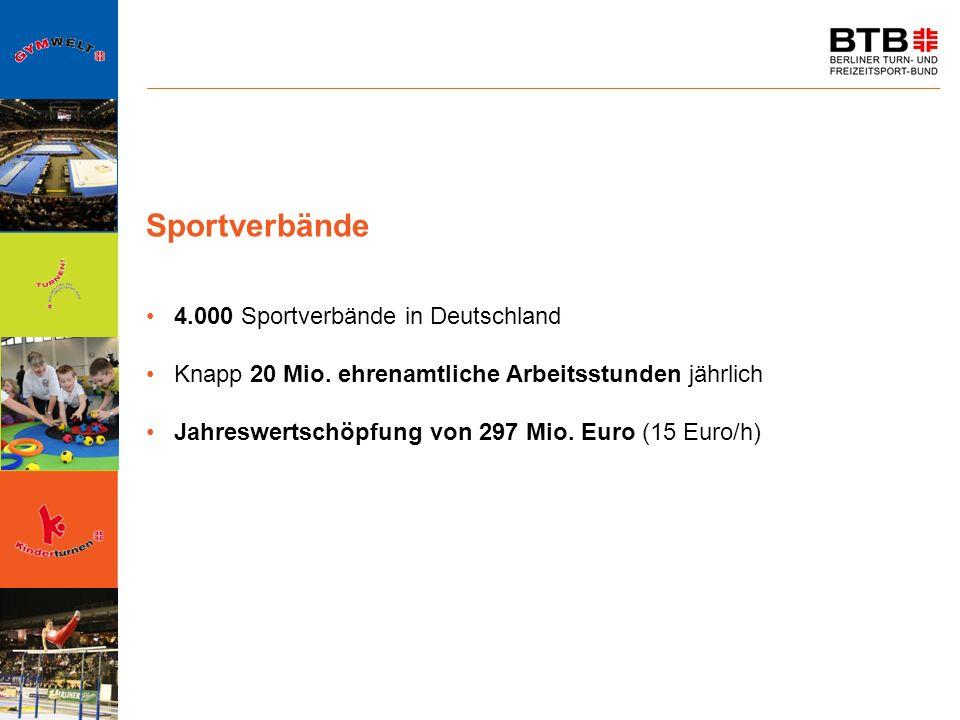 Sportverbände 4.000 Sportverbände in Deutschland