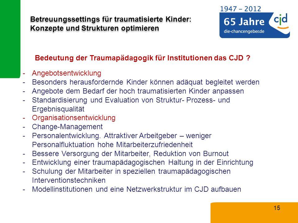 Bedeutung der Traumapädagogik für Institutionen das CJD