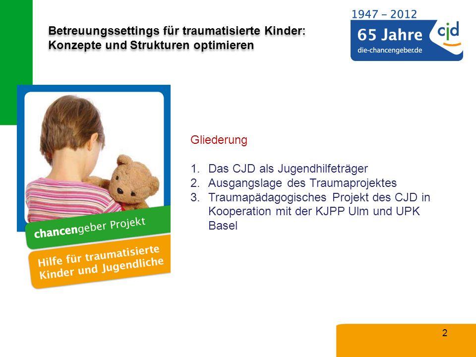 Gliederung Das CJD als Jugendhilfeträger. Ausgangslage des Traumaprojektes.