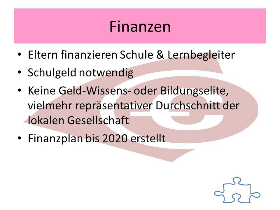 Finanzen Eltern finanzieren Schule & Lernbegleiter Schulgeld notwendig