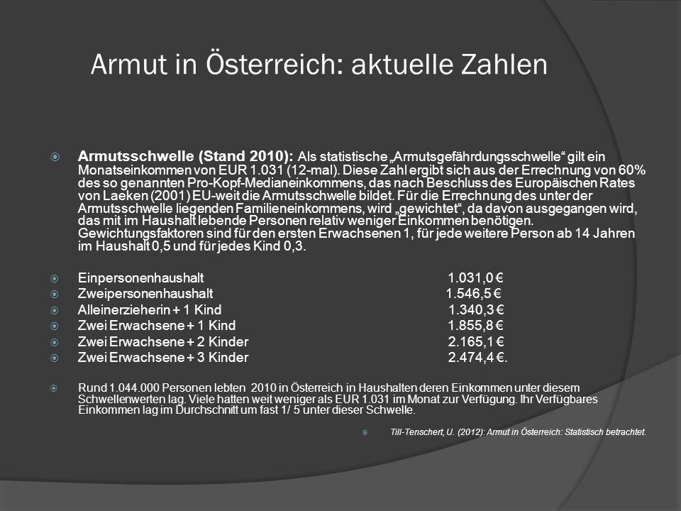 Armut in Österreich: aktuelle Zahlen