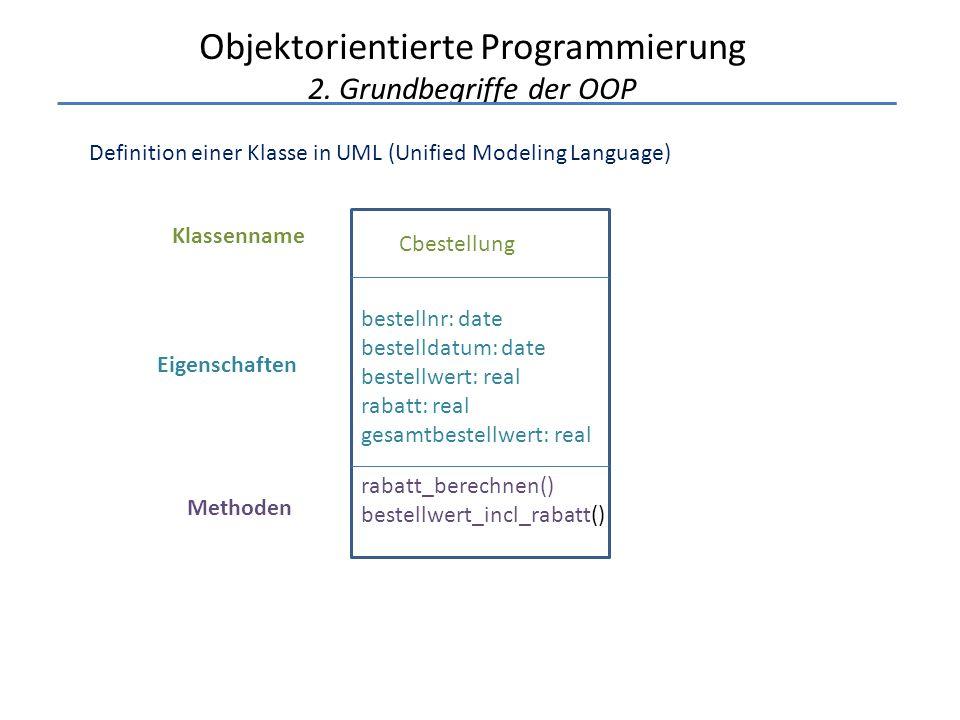Objektorientierte Programmierung 2. Grundbegriffe der OOP