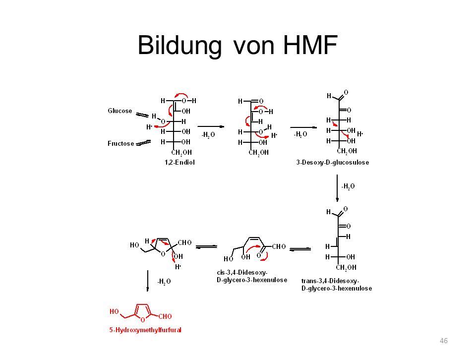 Bildung von HMF