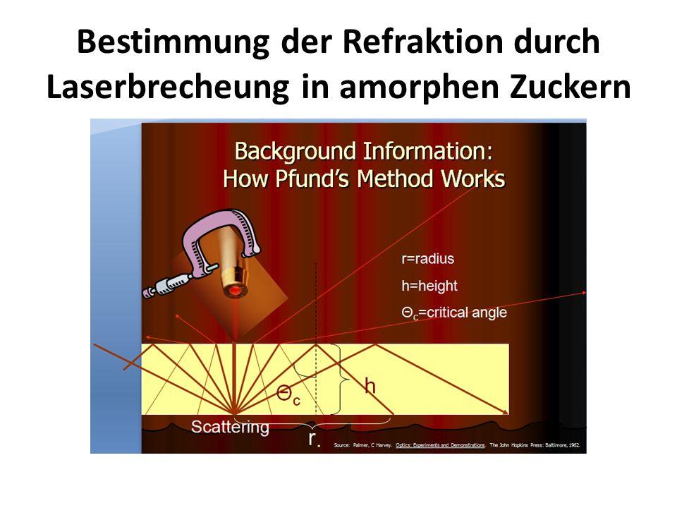 Bestimmung der Refraktion durch Laserbrecheung in amorphen Zuckern