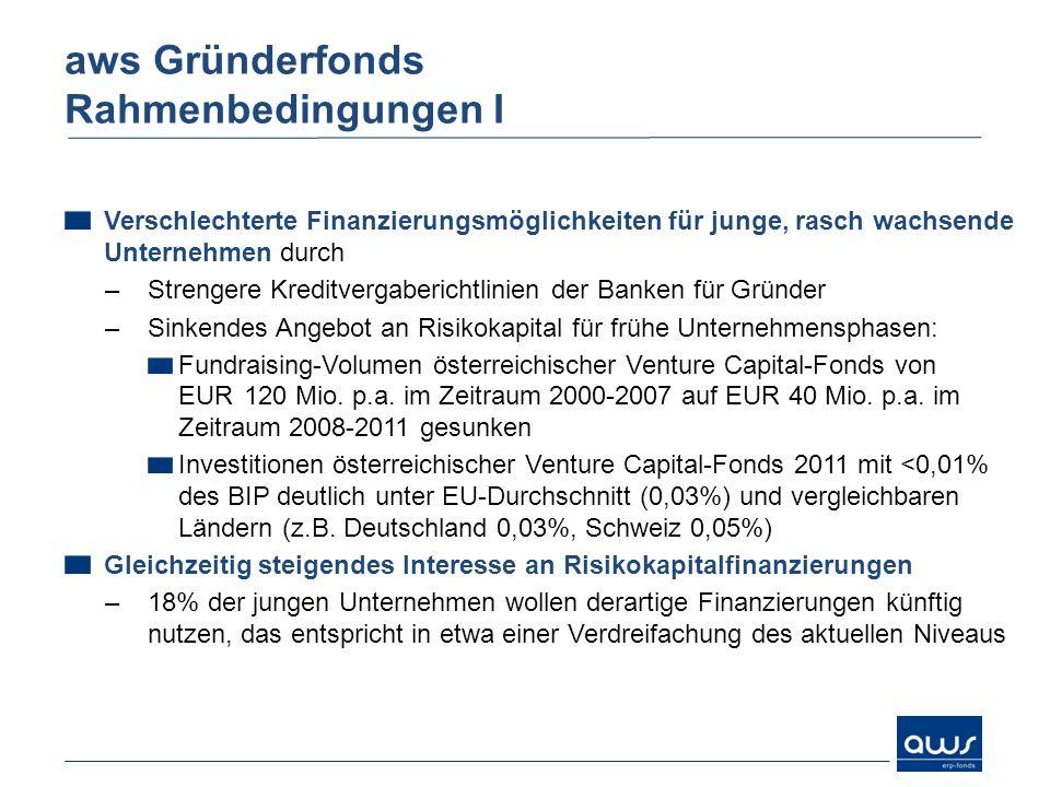 aws Gründerfonds Rahmenbedingungen I