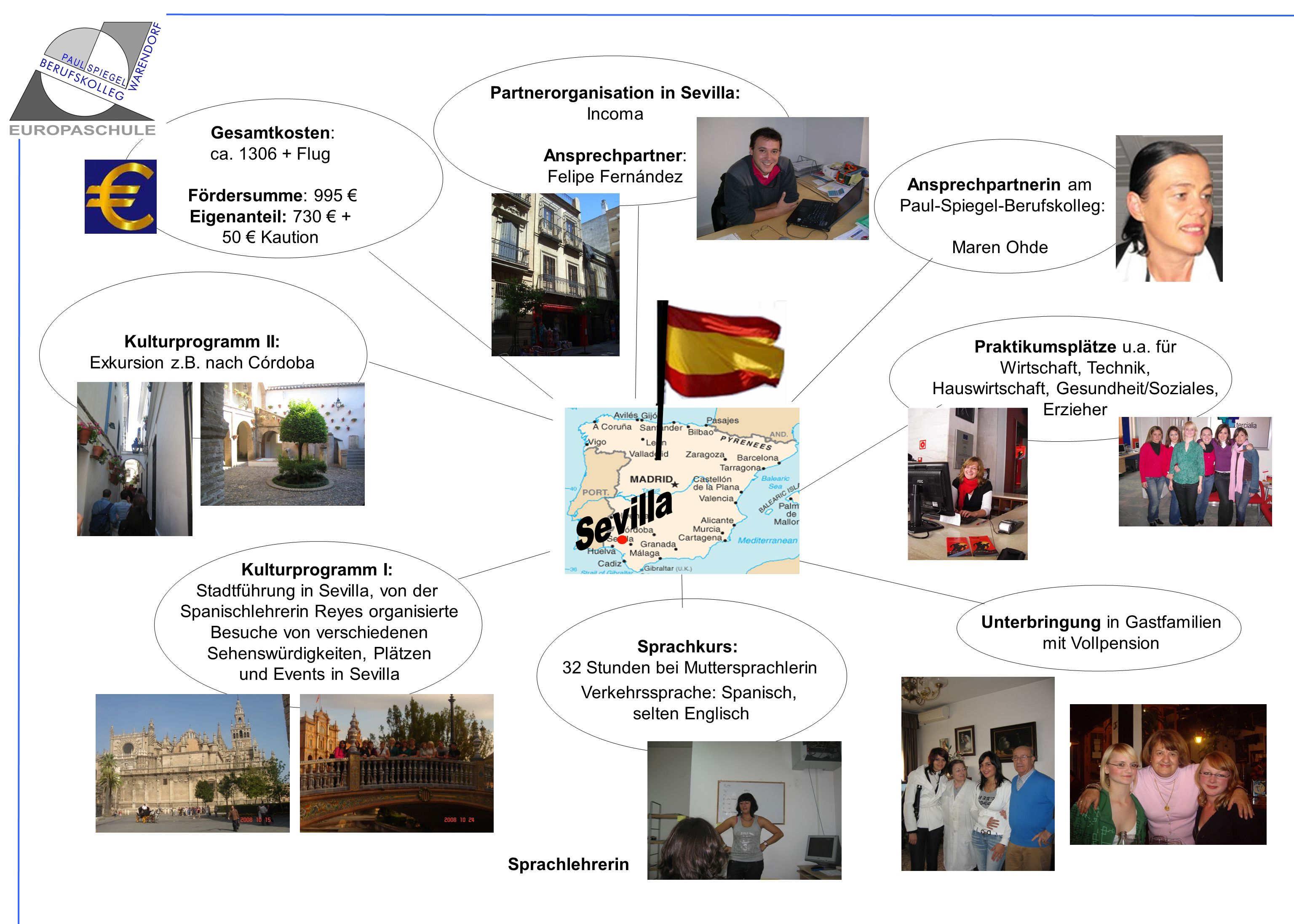 Partnerorganisation in Sevilla: