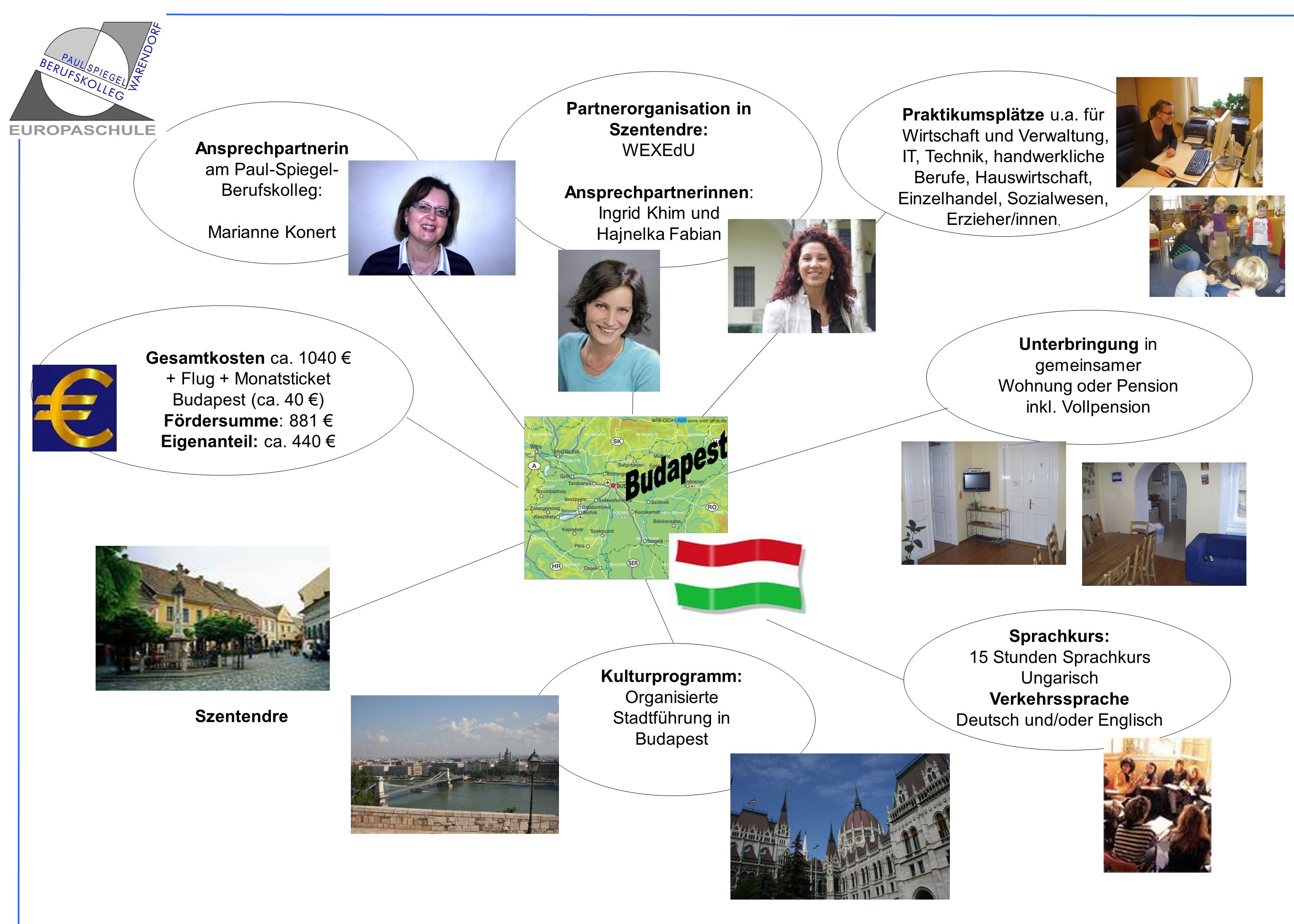 Partnerorganisation in Szentendre: