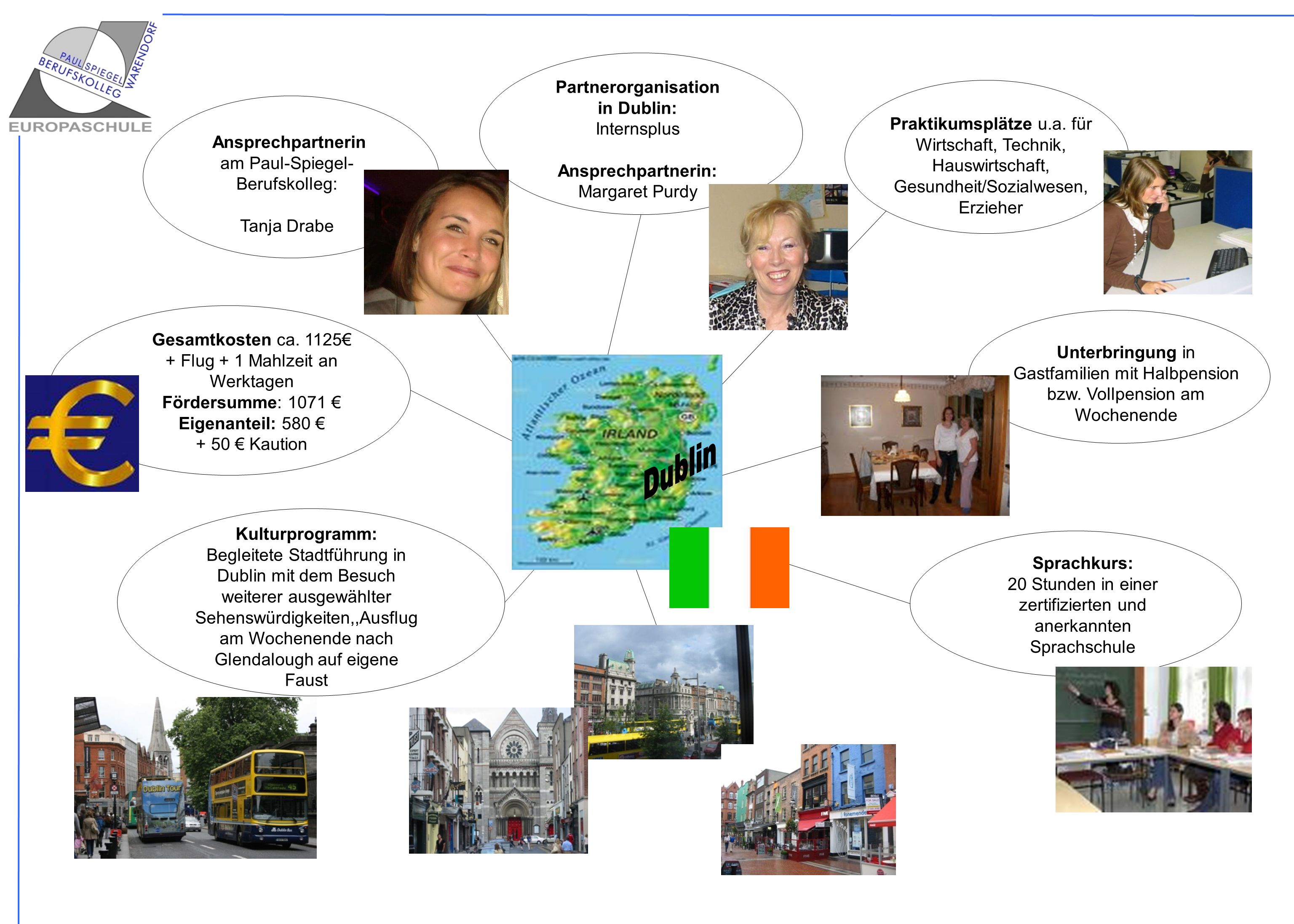 Dublin Partnerorganisation in Dublin: Internsplus
