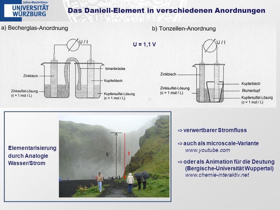 Das Daniell-Element in verschiedenen Anordnungen