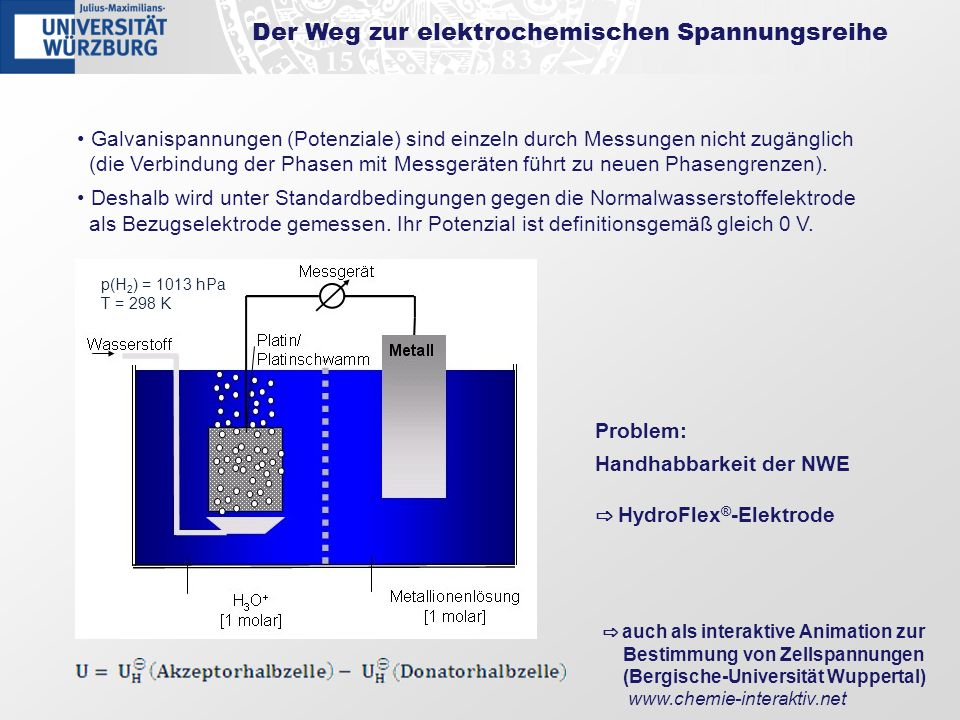 Der Weg zur elektrochemischen Spannungsreihe