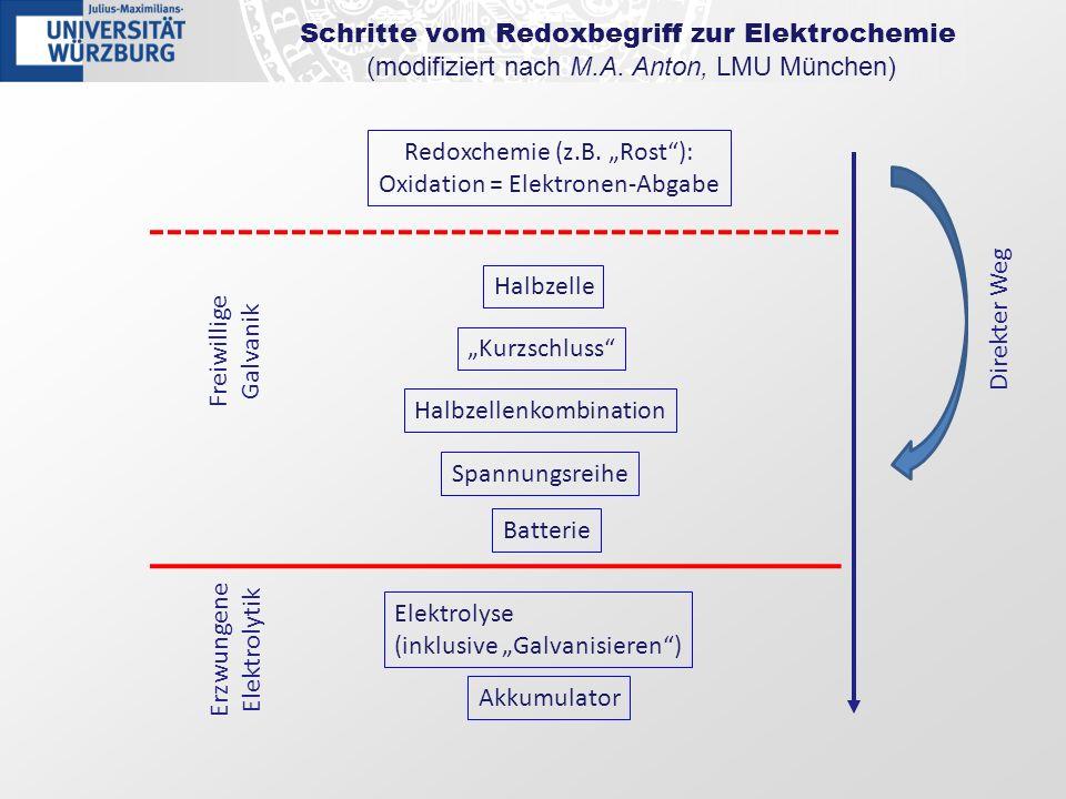 Schritte vom Redoxbegriff zur Elektrochemie