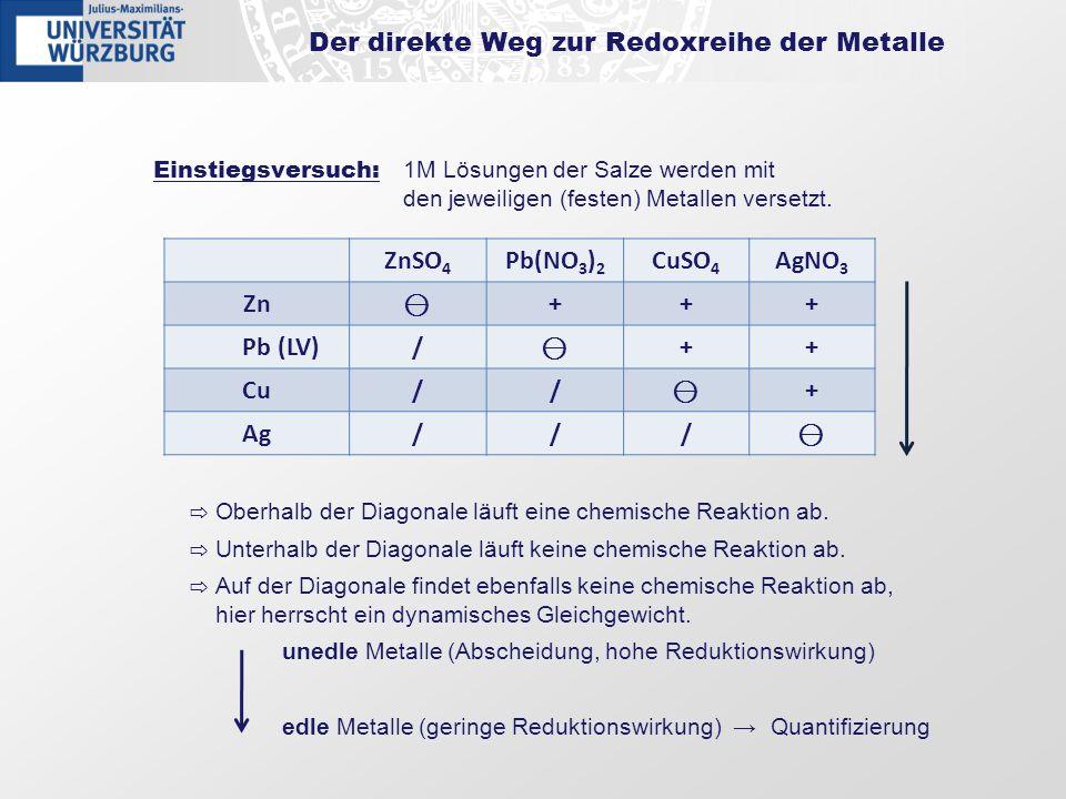 Der direkte Weg zur Redoxreihe der Metalle