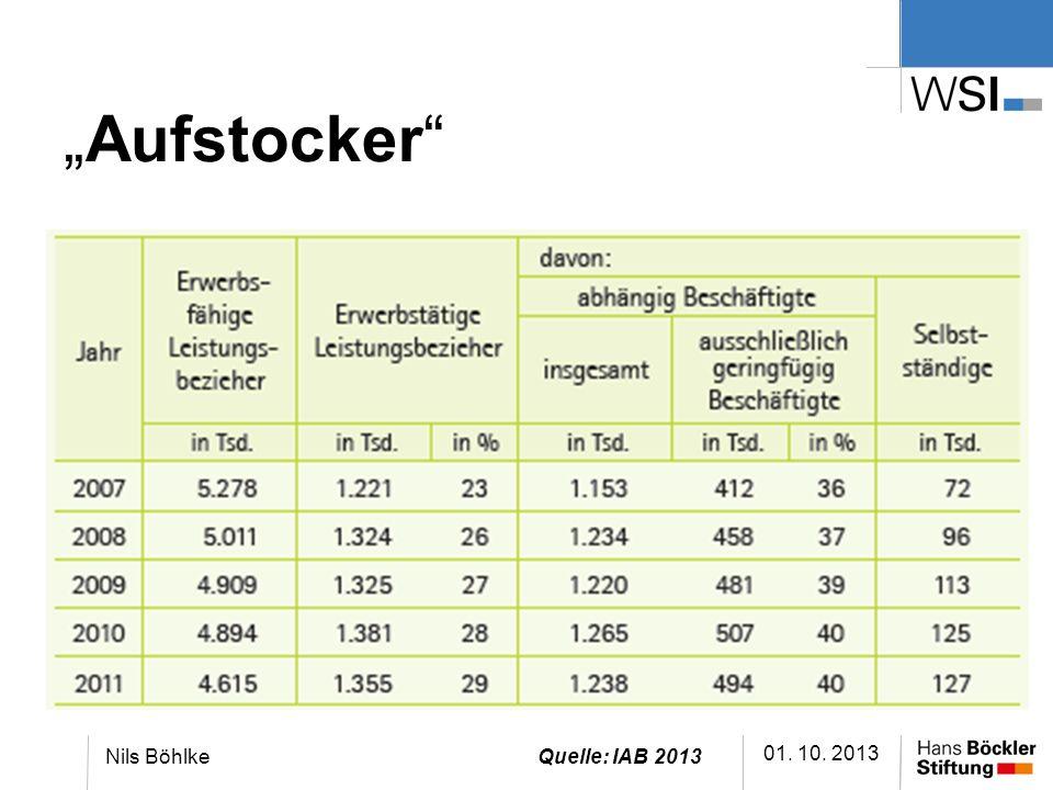 """""""Aufstocker Nils Böhlke Quelle: IAB 2013 01. 10. 2013"""