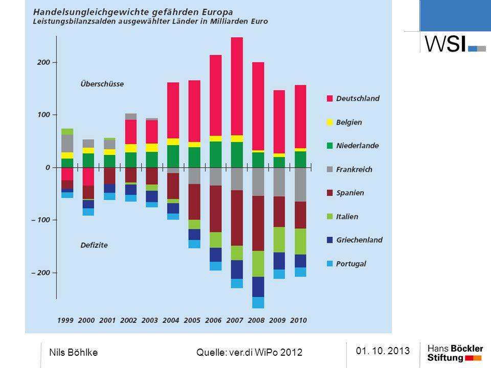 Nils Böhlke Quelle: ver.di WiPo 2012