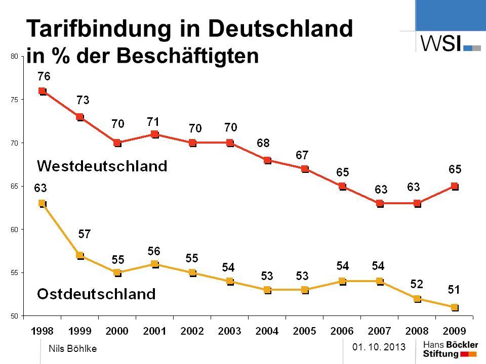 Tarifbindung in Deutschland in % der Beschäftigten