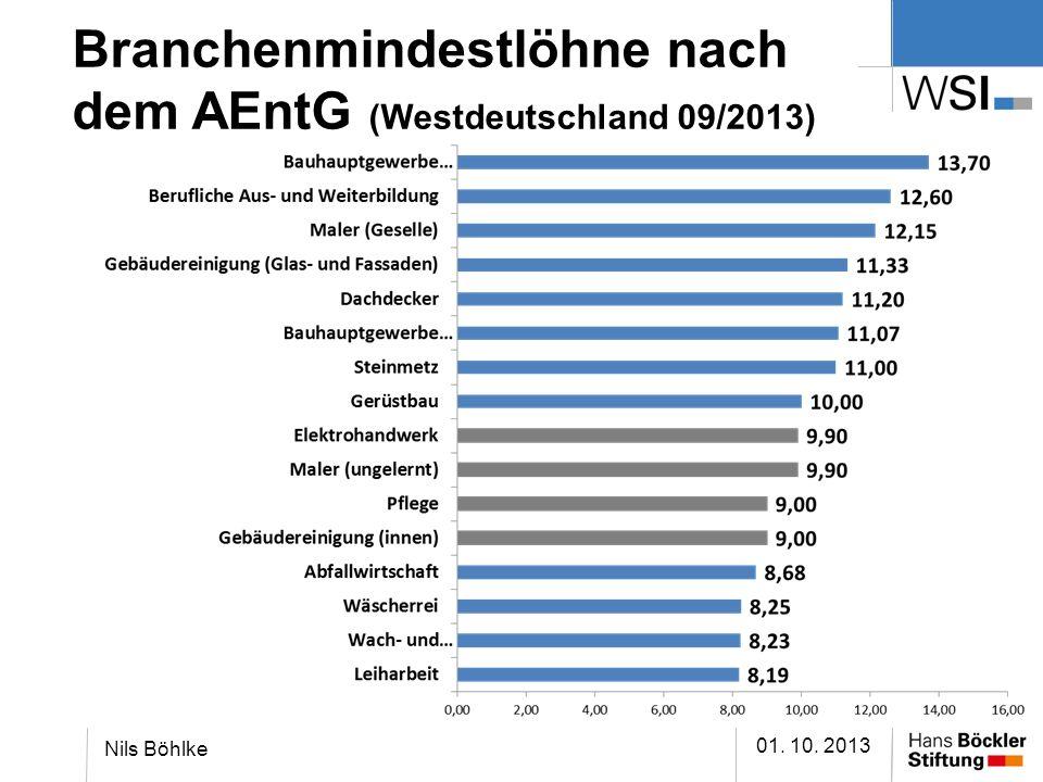 Branchenmindestlöhne nach dem AEntG (Westdeutschland 09/2013)