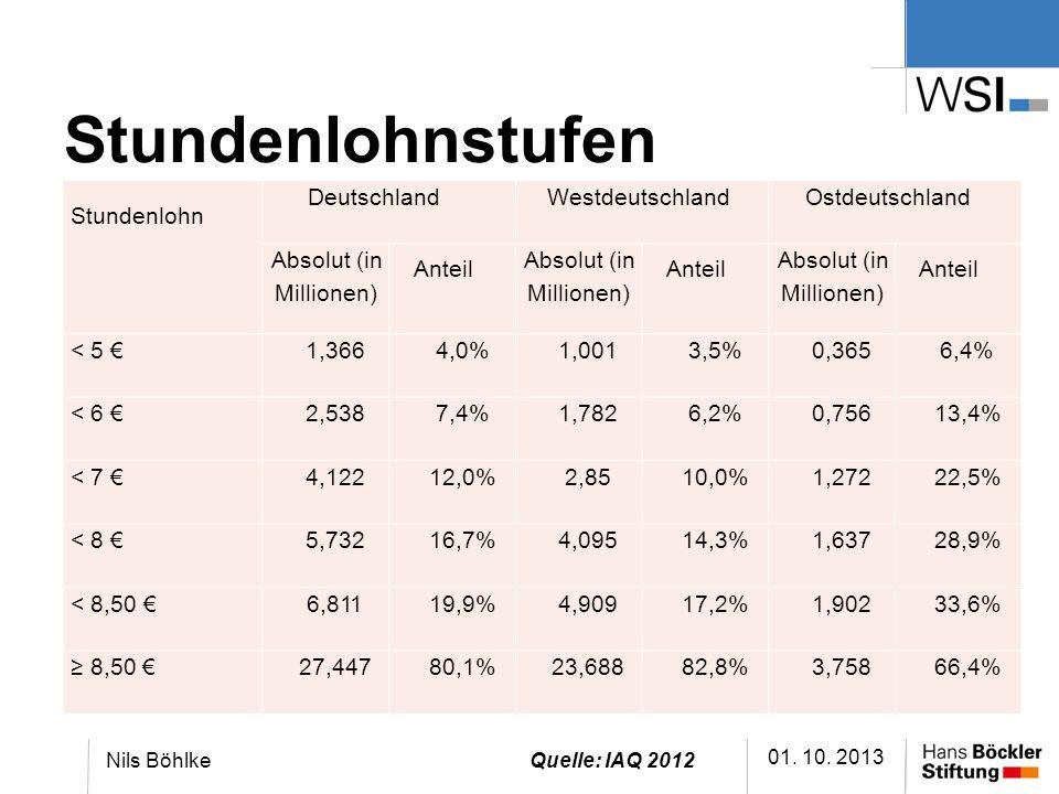 Stundenlohnstufen Stundenlohn Deutschland Westdeutschland
