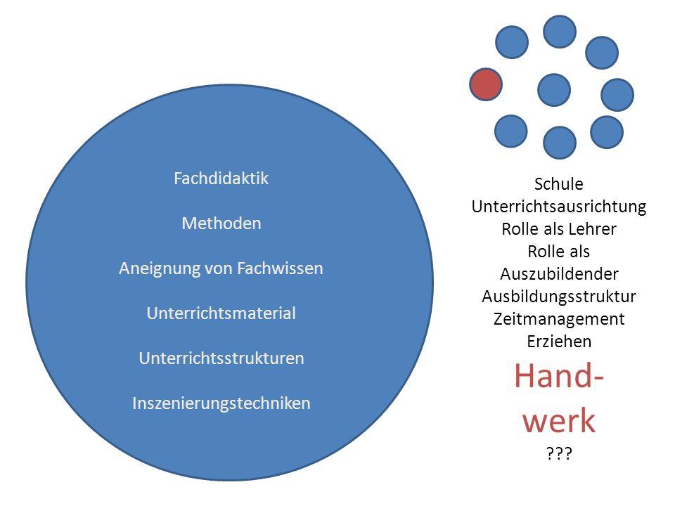 Hand- werk Fachdidaktik Schule Unterrichtsausrichtung Methoden