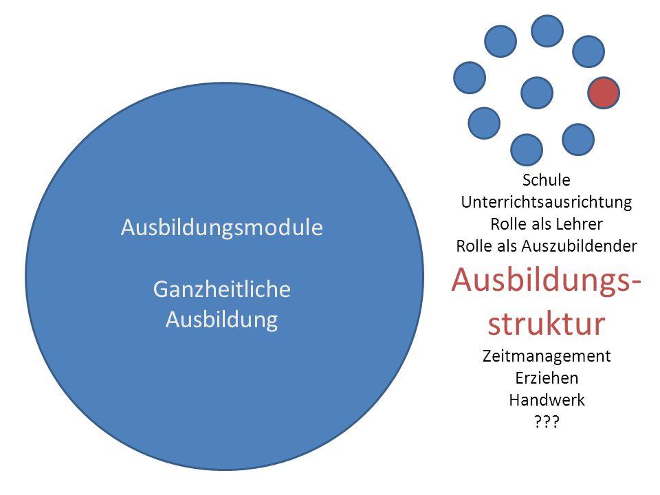 Ausbildungs-struktur