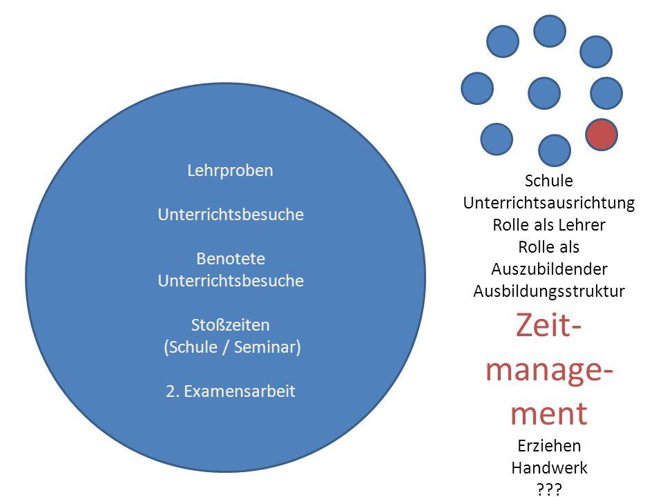 Zeit-manage-ment Lehrproben Schule Unterrichtsbesuche