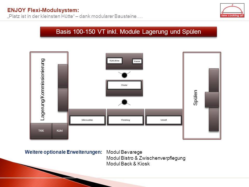 Basis 100-150 VT inkl. Module Lagerung und Spülen