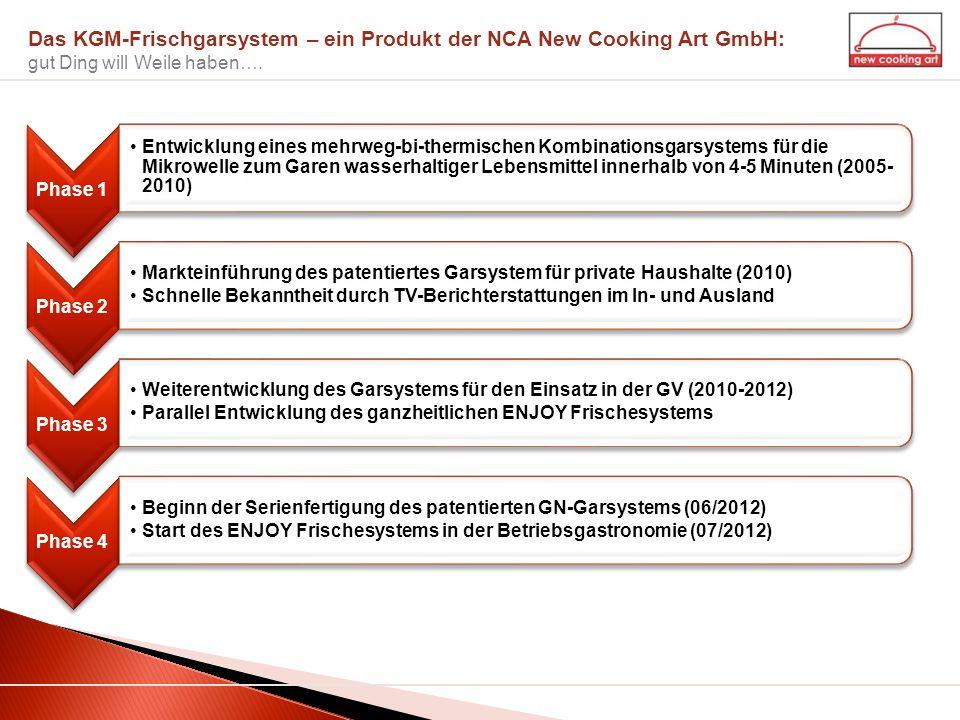 Das KGM-Frischgarsystem – ein Produkt der NCA New Cooking Art GmbH: gut Ding will Weile haben….