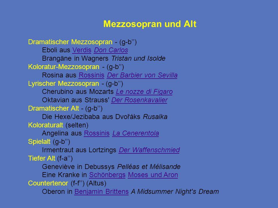 Mezzosopran und Alt Dramatischer Mezzosopran - (g-b'')