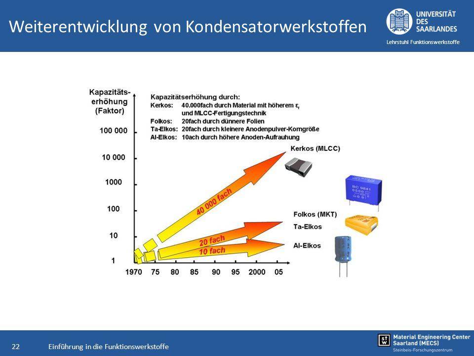 Weiterentwicklung von Kondensatorwerkstoffen
