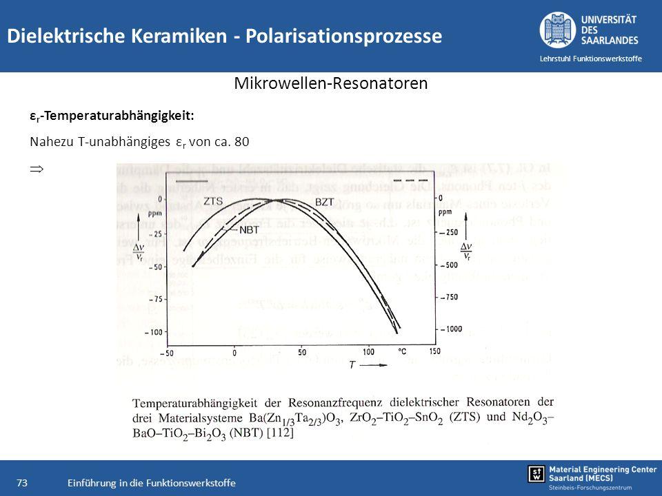 Mikrowellen-Resonatoren