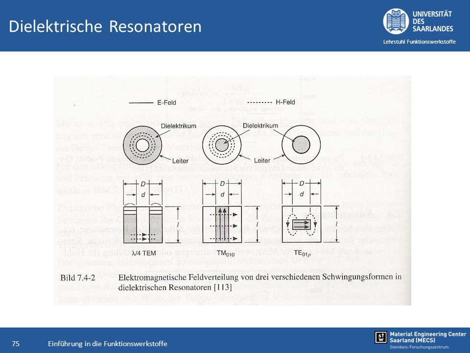 Dielektrische Resonatoren