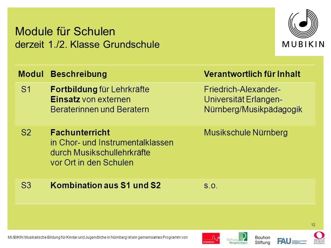 Module für Schulen derzeit 1./2. Klasse Grundschule