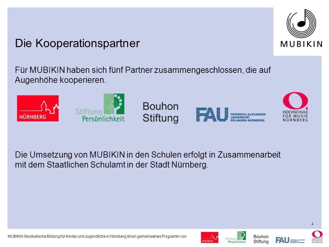 Die Kooperationspartner
