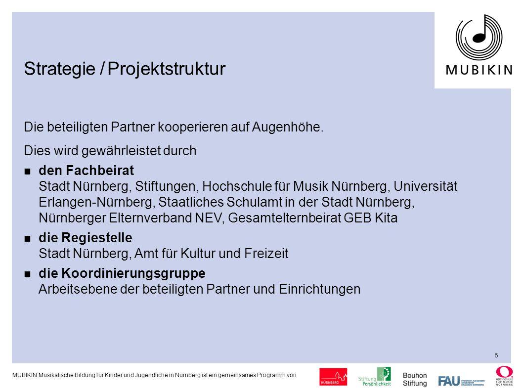 Strategie / Projektstruktur