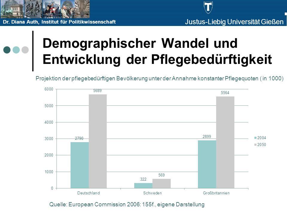 Demographischer Wandel und Entwicklung der Pflegebedürftigkeit