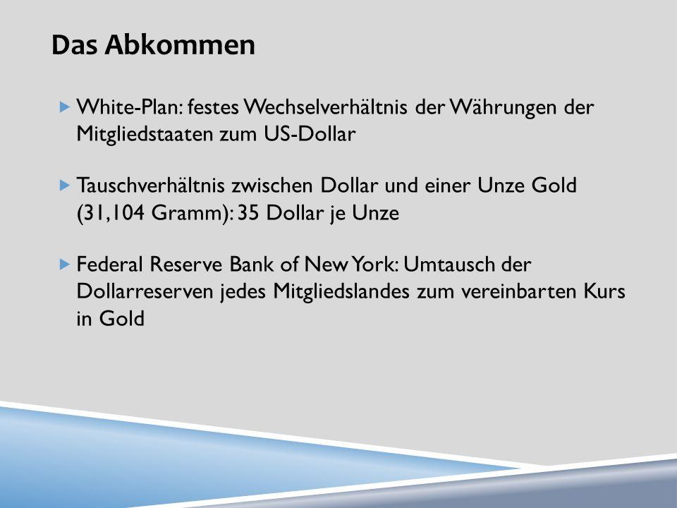 Das Abkommen White-Plan: festes Wechselverhältnis der Währungen der Mitgliedstaaten zum US-Dollar.