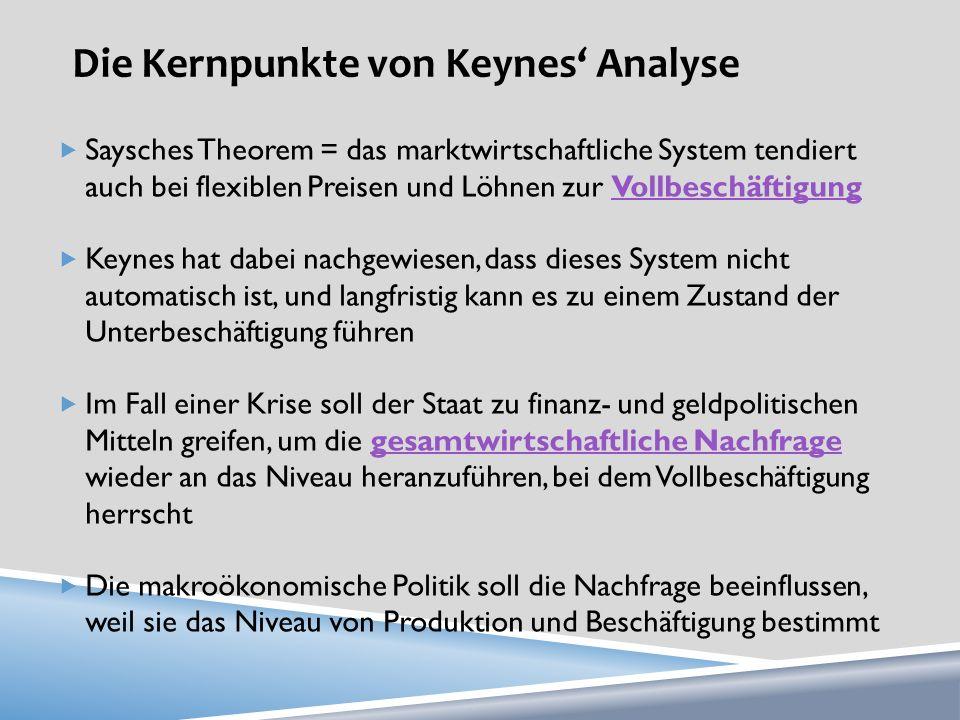 Die Kernpunkte von Keynes' Analyse