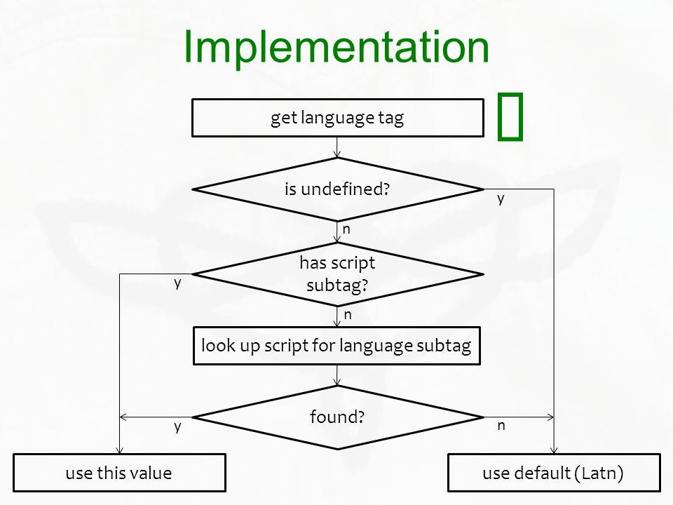 look up script for language subtag