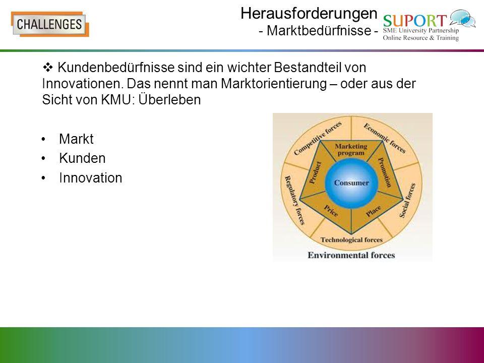 Herausforderungen - Marktbedürfnisse -