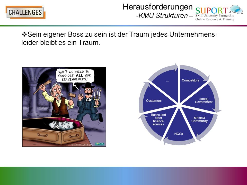 Herausforderungen -KMU Strukturen –
