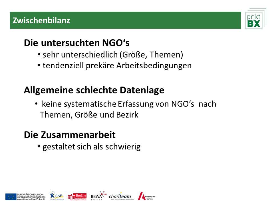 Die untersuchten NGO's