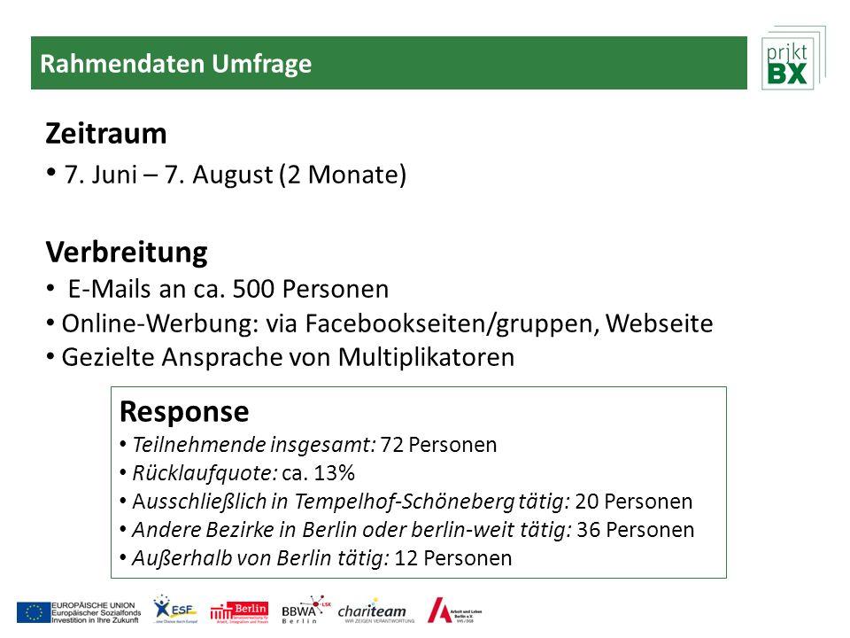 Zeitraum 7. Juni – 7. August (2 Monate) Verbreitung Response