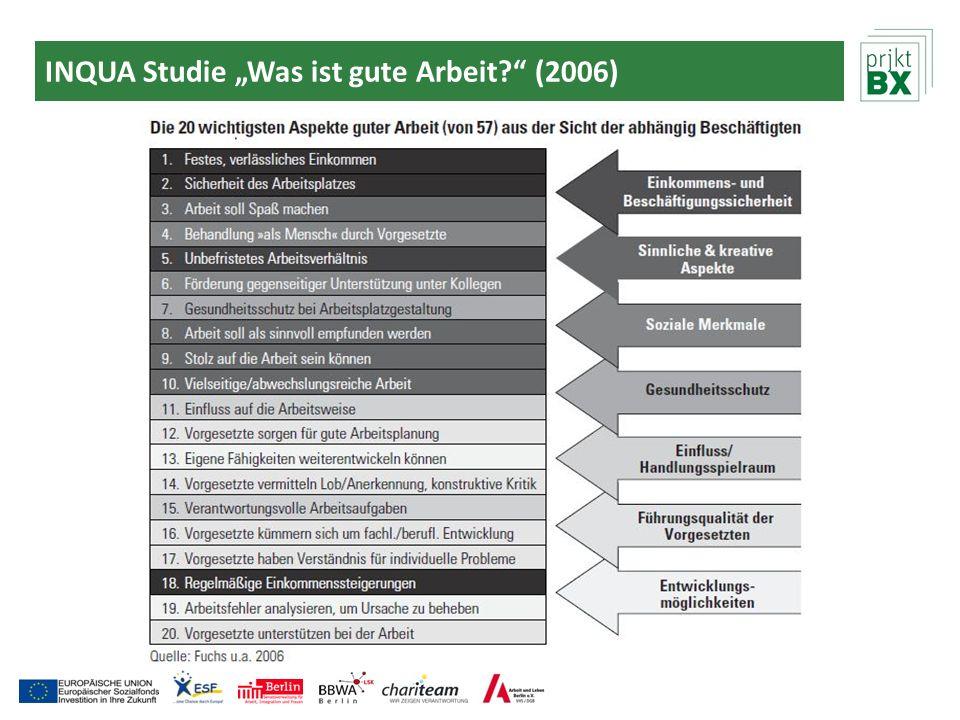 "INQUA Studie ""Was ist gute Arbeit (2006)"