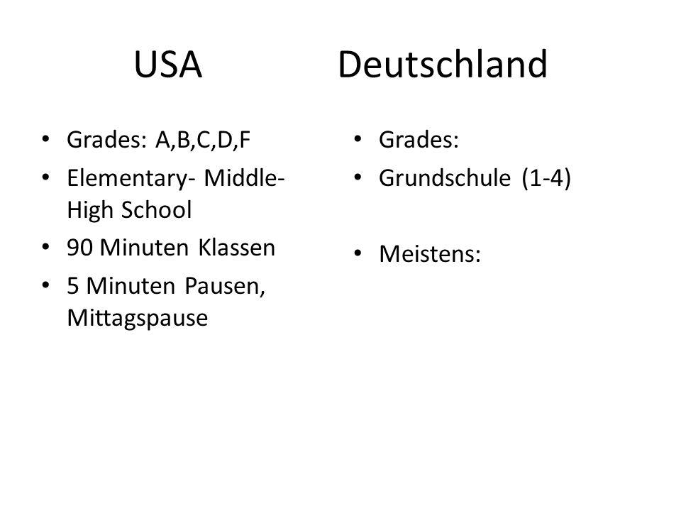 USA Deutschland Grades: A,B,C,D,F Elementary- Middle-High School