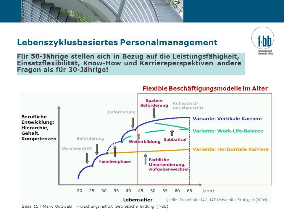 Lebenszyklusbasiertes Personalmanagement