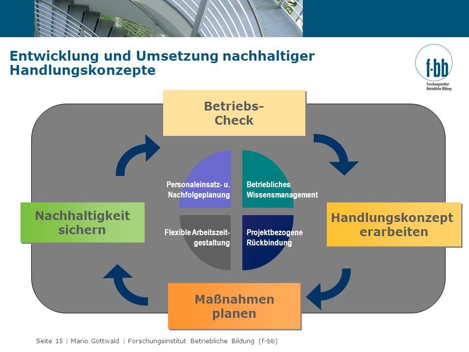 Entwicklung und Umsetzung nachhaltiger Handlungskonzepte