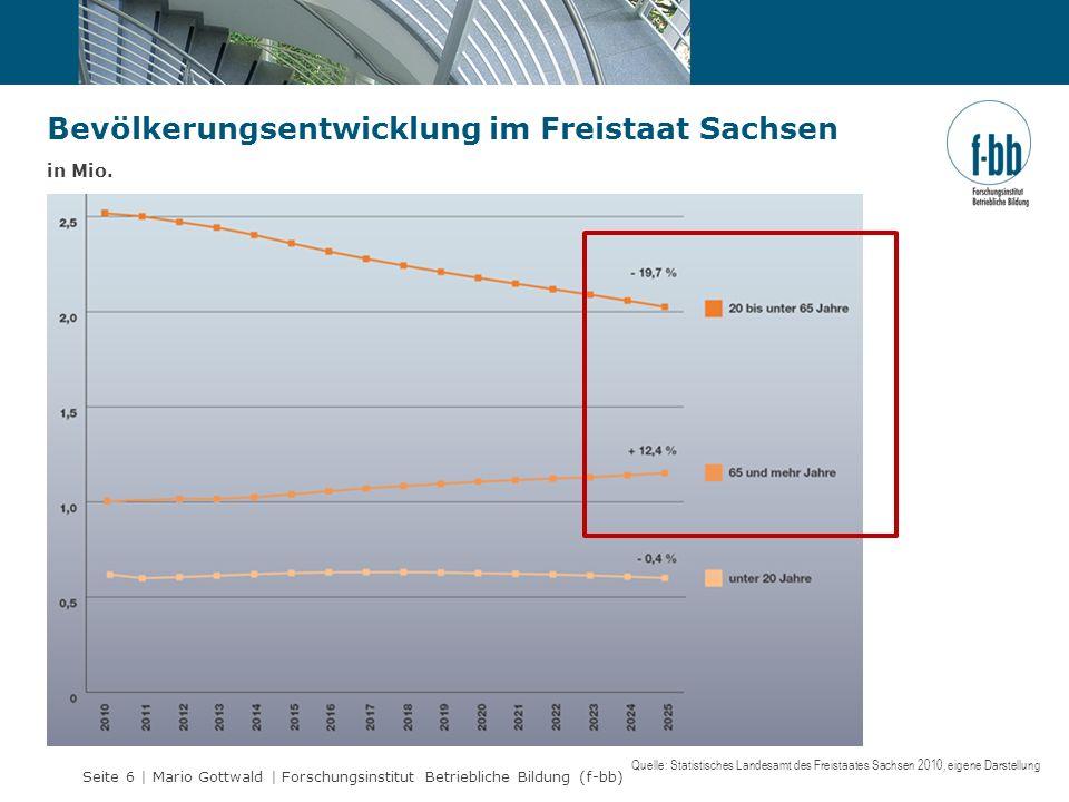 Bevölkerungsentwicklung im Freistaat Sachsen in Mio.