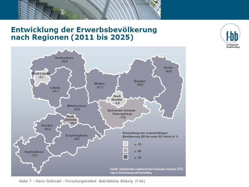 Entwicklung der Erwerbsbevölkerung nach Regionen (2011 bis 2025)