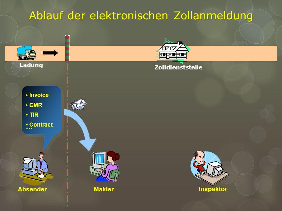 Ablauf der elektronischen Zollanmeldung