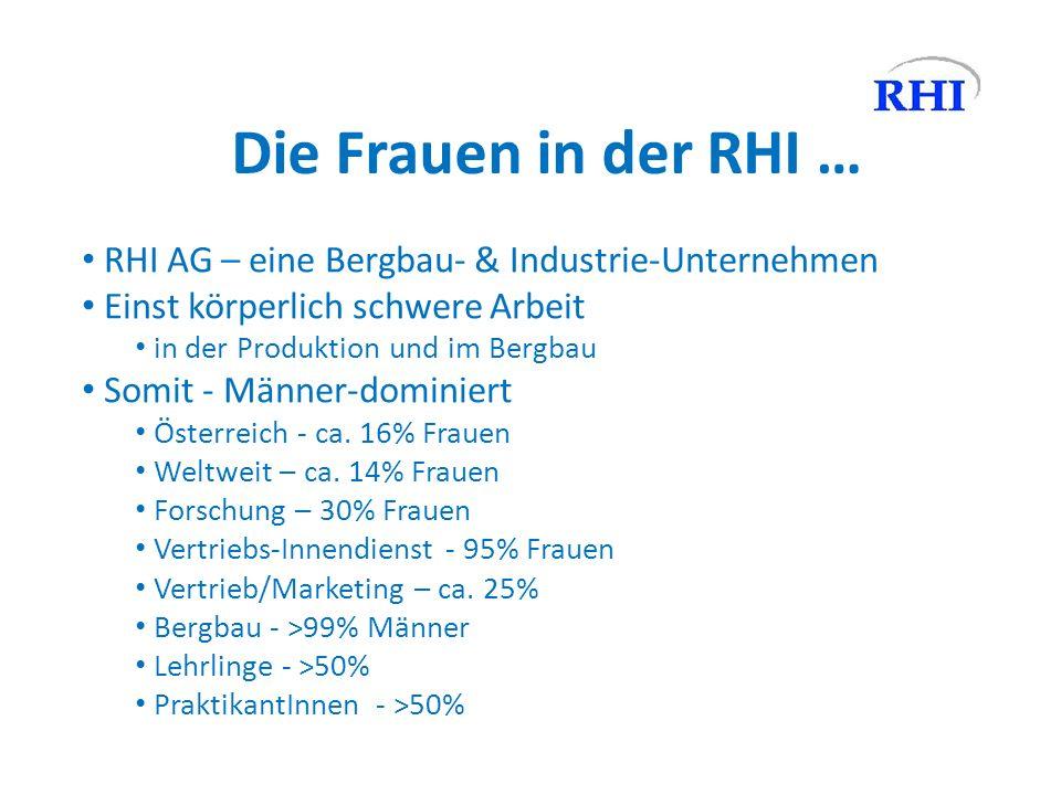 Die Frauen in der RHI … RHI AG – eine Bergbau- & Industrie-Unternehmen