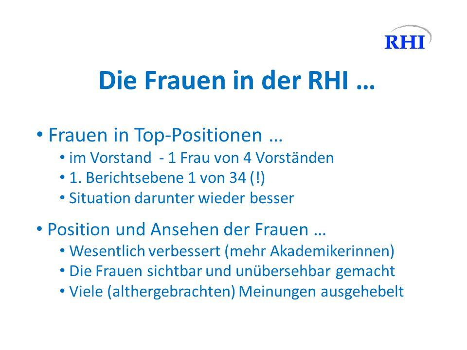 Die Frauen in der RHI … Frauen in Top-Positionen …